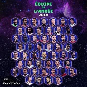 UEFA Yılın takımı için 50 kişilik aday listesini açıkladı