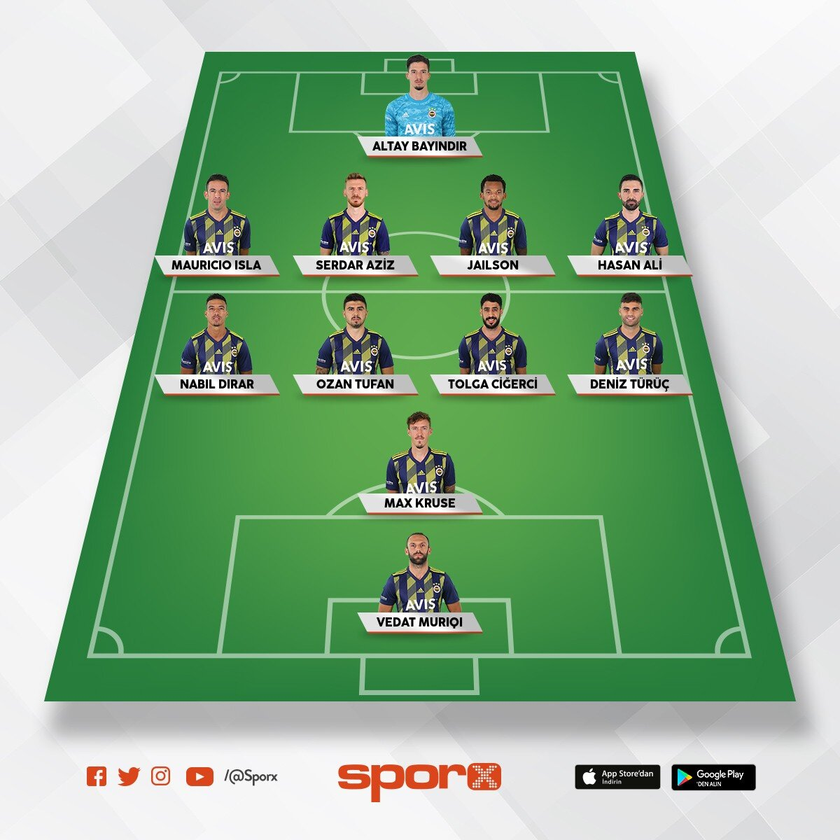Fenerbahçe Muhtemel 11