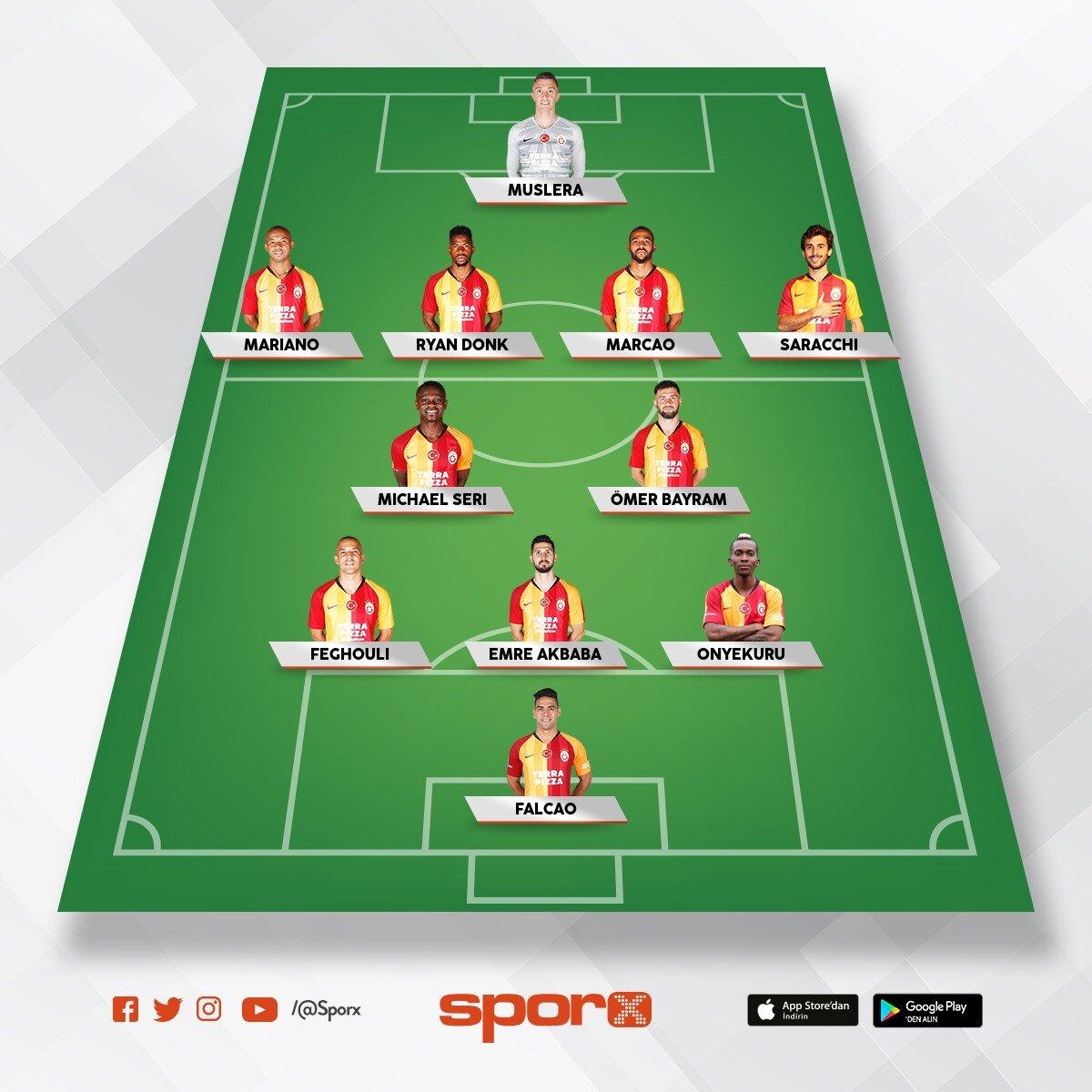 Galatasaray Muhtemel 11