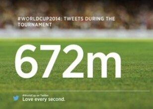 Kupada twit rekoru!