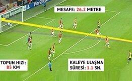 'Aman Allahım' dedirten 33 vole! Bu listede Türkiye'den 3 gol de var