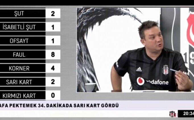 F.BAHÇE'Yİ KIZDIRAN SÖZLER!..