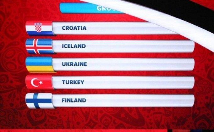 Türkiye'nin grubunda puan durumu   Dünya Kupası Elemeleri I Grubu puan durumu