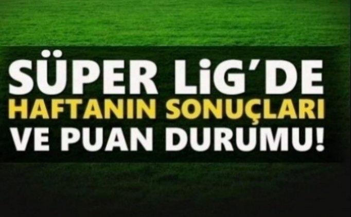 Süper Lig'de puan durumu, maç sonuçları ve 26. hafta fikstürü