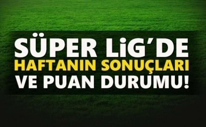 Güncel 21.Hafta Süper Lig Puan durumu, Süper Lig'de 22. hafta fikstürü