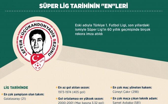 Süper Lig tarihinin ''en''leri