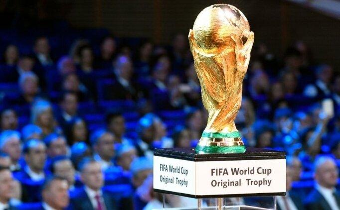 2018 Dünya Kupası grupları, Dünya Kupası fikstürü, Dünya Kupası puan durumu