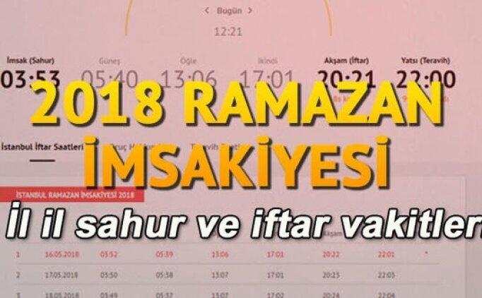 İftar saat kaçta okunacak? İftar saati, İstanbul İzmir Ankara iftar saatleri