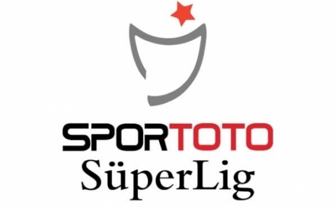 Süper Lig puan durumu, Süper Lig şampiyonluk ihtimalleri, Güncel puan durumu