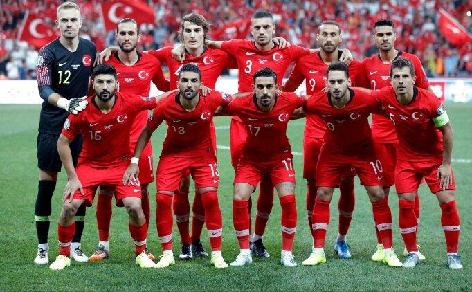 A Milli Takım, Slovenya ve Avusturya  ile oynayacak
