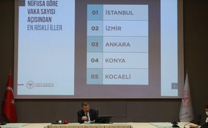 Koronavirüs vaka sayıları il il, İstanbul'da koronavirüs vakaları nerelerde var?