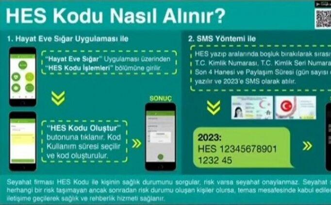 Telefondan SMS ile HES Kodu nasıl alınır? HES KODU alma işlemleri (23 Ekim Cuma)
