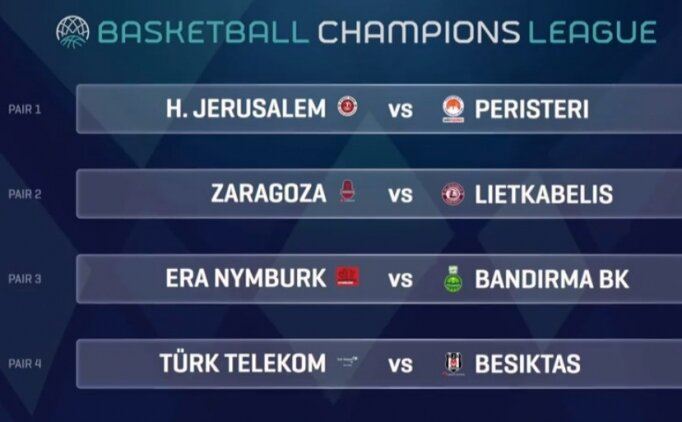 FIBA Şampiyonlar Ligi'nde Beşiktaş ile Türk Telekom eşleşti