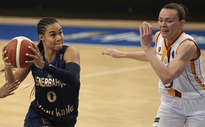 Kadınlar EuroLeague Final Four İstanbul'da