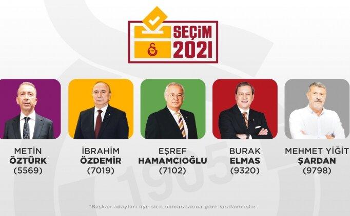 Galatasaray'da başkan adayları renk seçimini yaptı