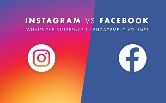 Facebook Instagram açılmıyor çöktü mü? Facebook açamıyorum