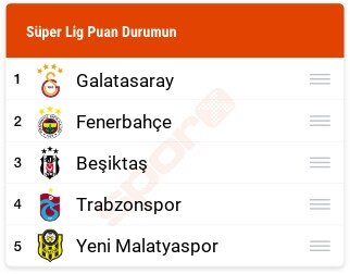 2020 Süper Lig Puan Durumu