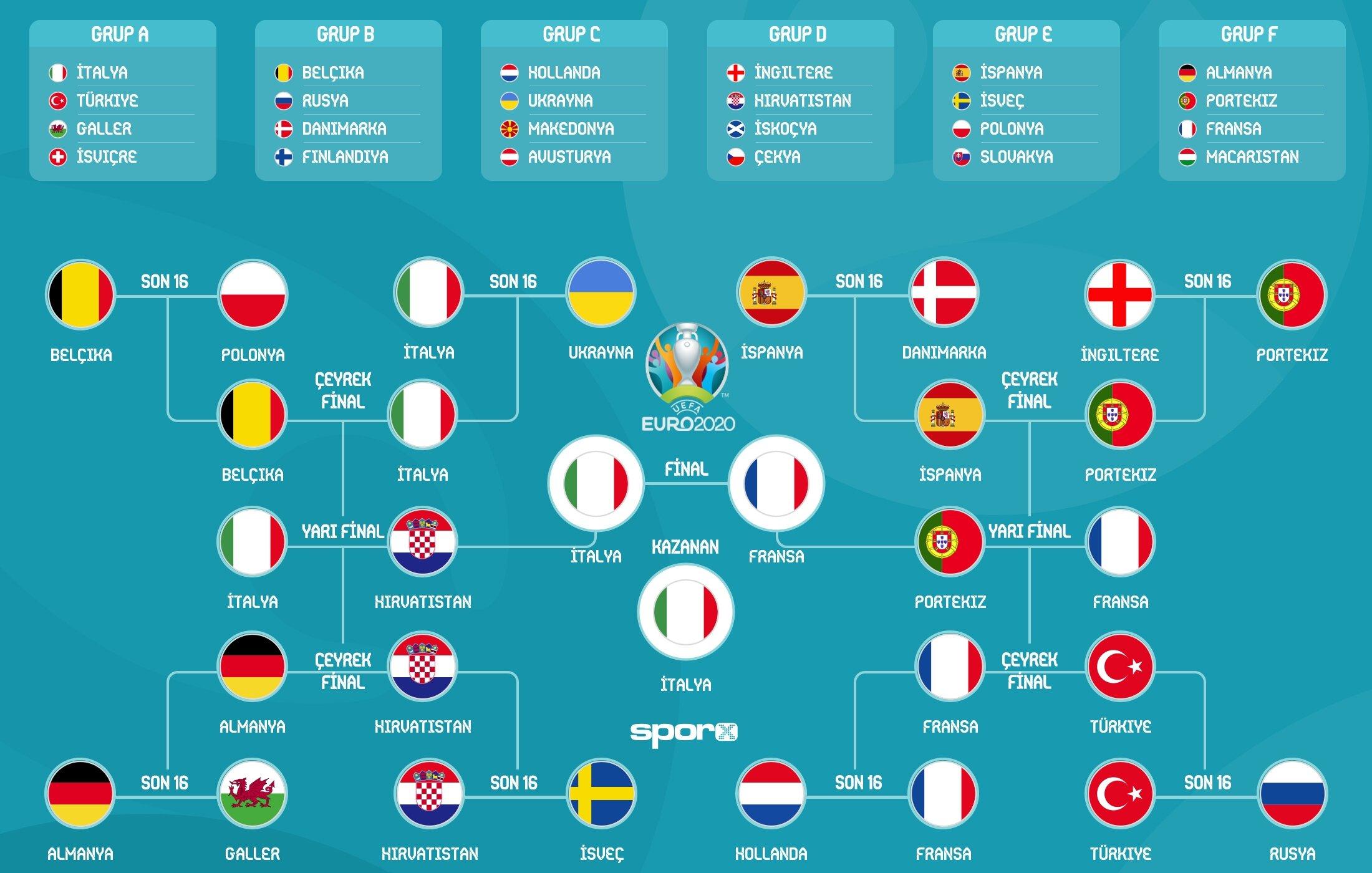 Yükselen İtalya futbolu