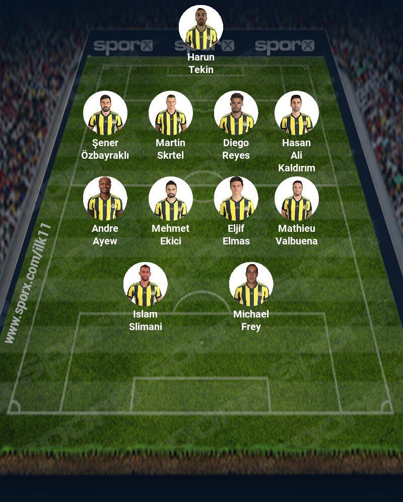Fenerbahçe pro