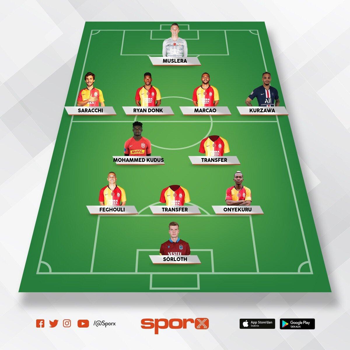 Galatasaray 20-21