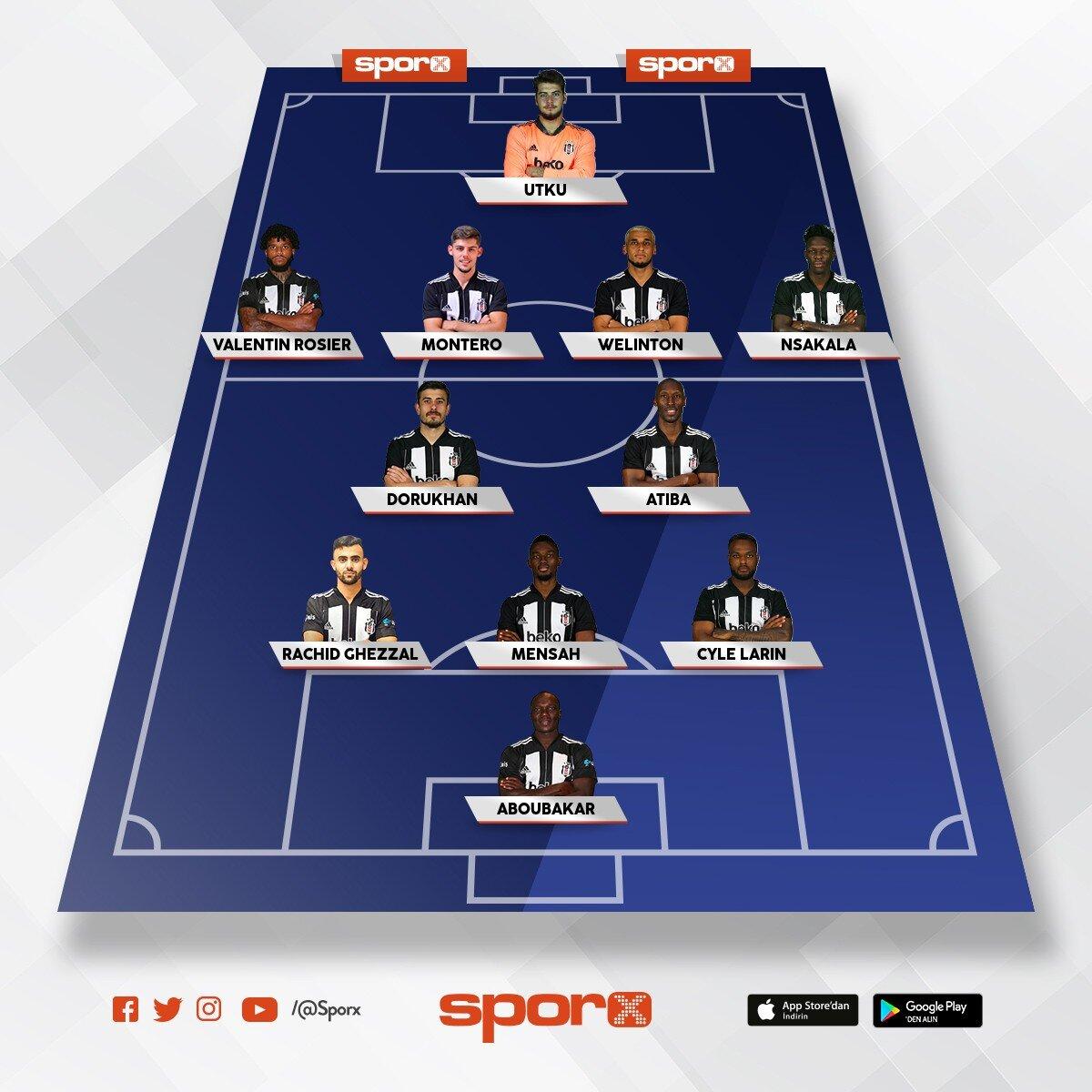 FB BJK İLK 11 Sporx İlk11