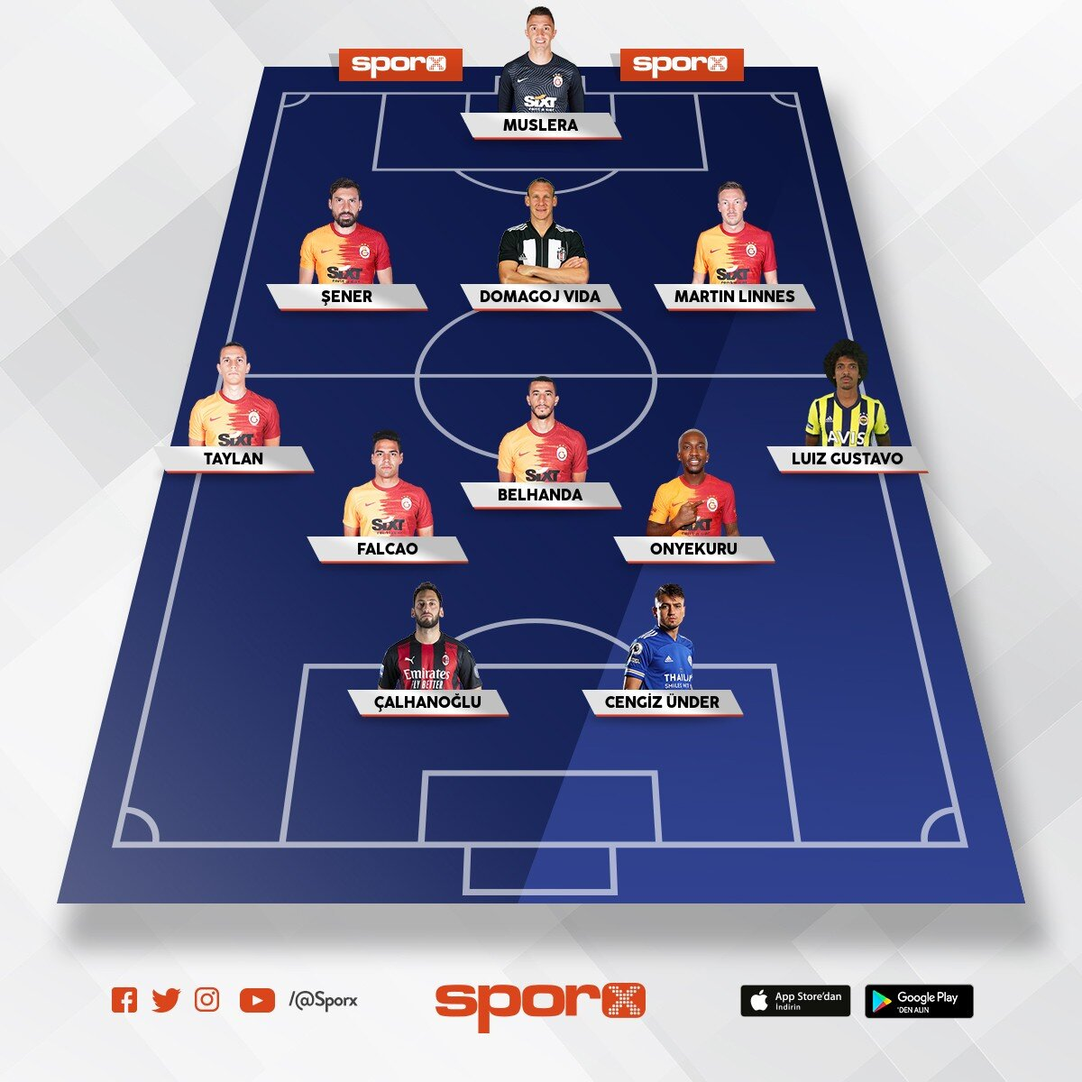 Türkiye birleşik en iyi takımı