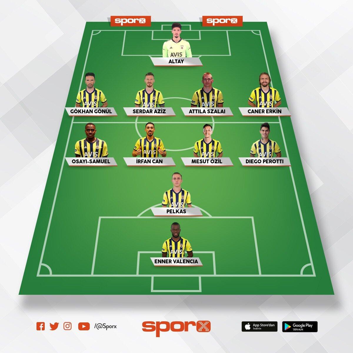 Fenerbahçe en iyi 11 kadrosu
