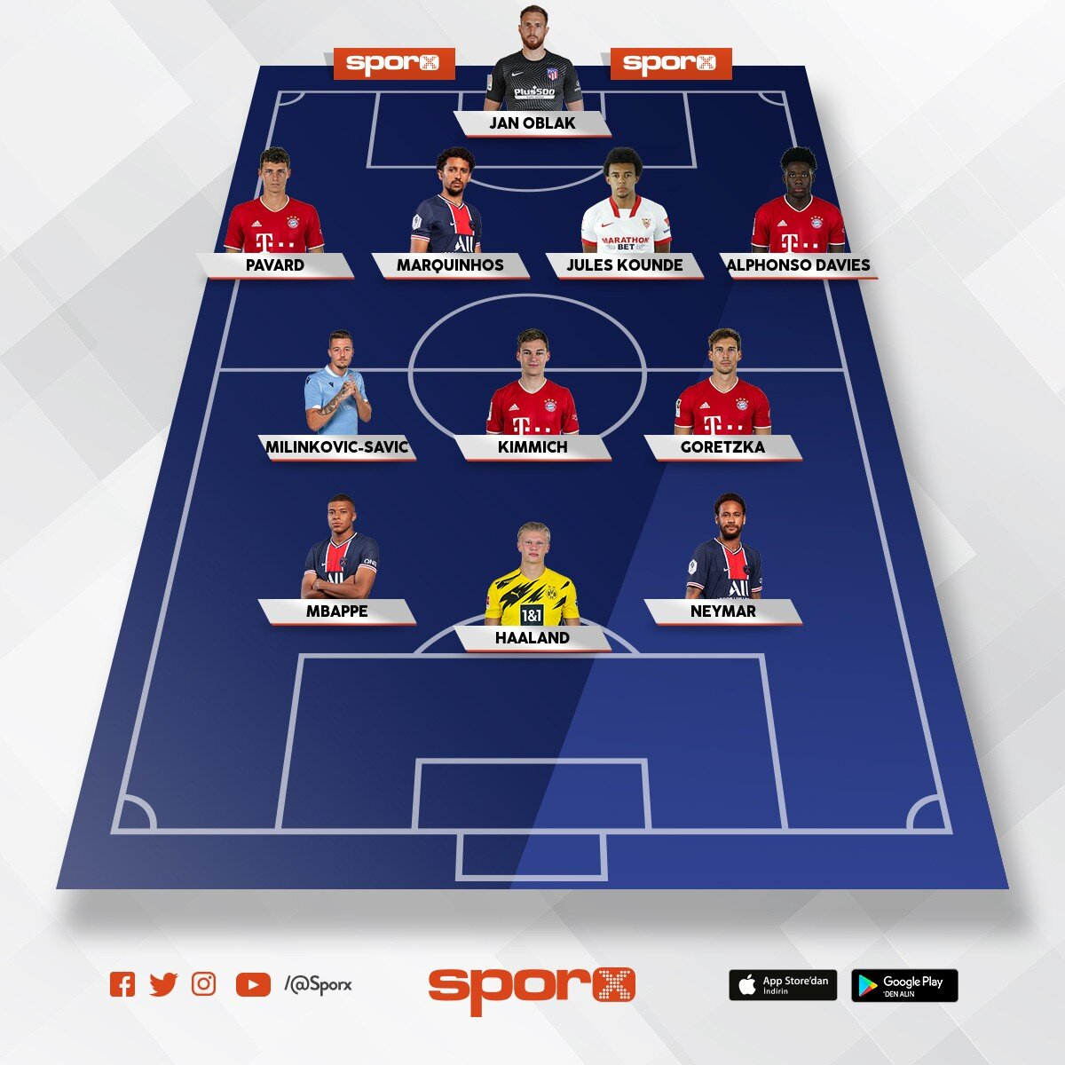 Uefa Şampiyonlar Ligi - en değerli kadro