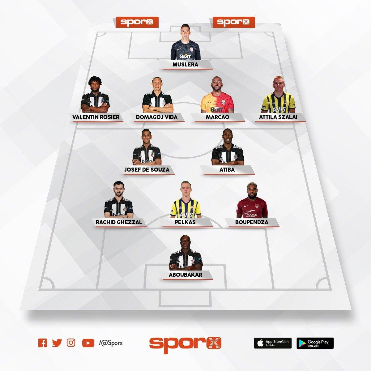 Süper Lig en iyi 11