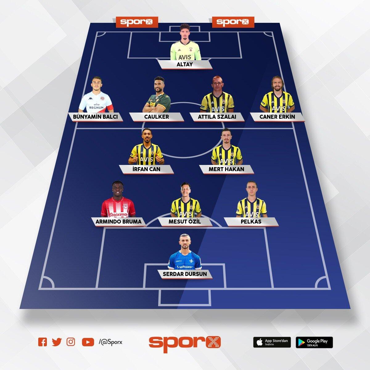 Fenerbahçe transfer sonra kadrosu