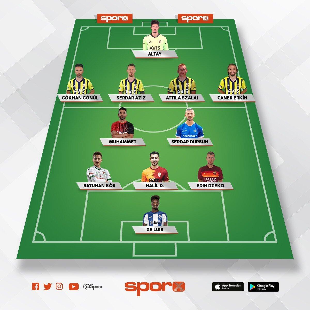 fb transfer listesindeki oyuncular part3