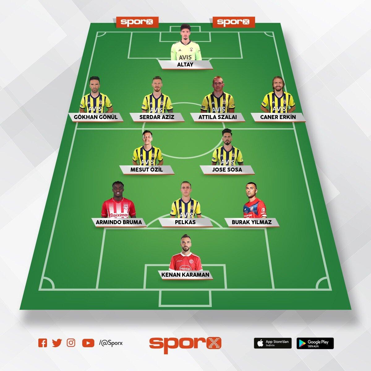 fb transfer listesindeki oyuncular part 4