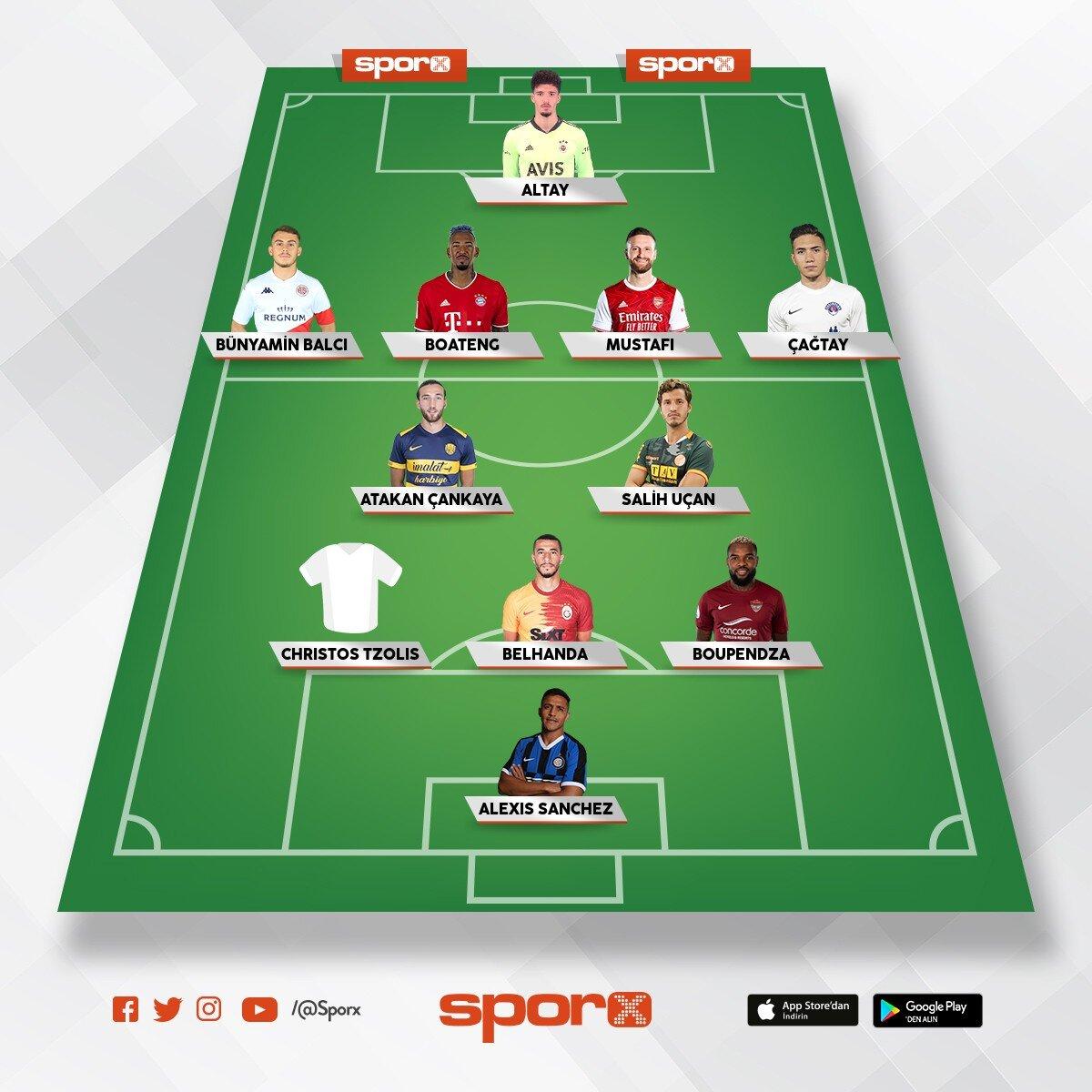 fb transfer listesindeki oyuncular part2