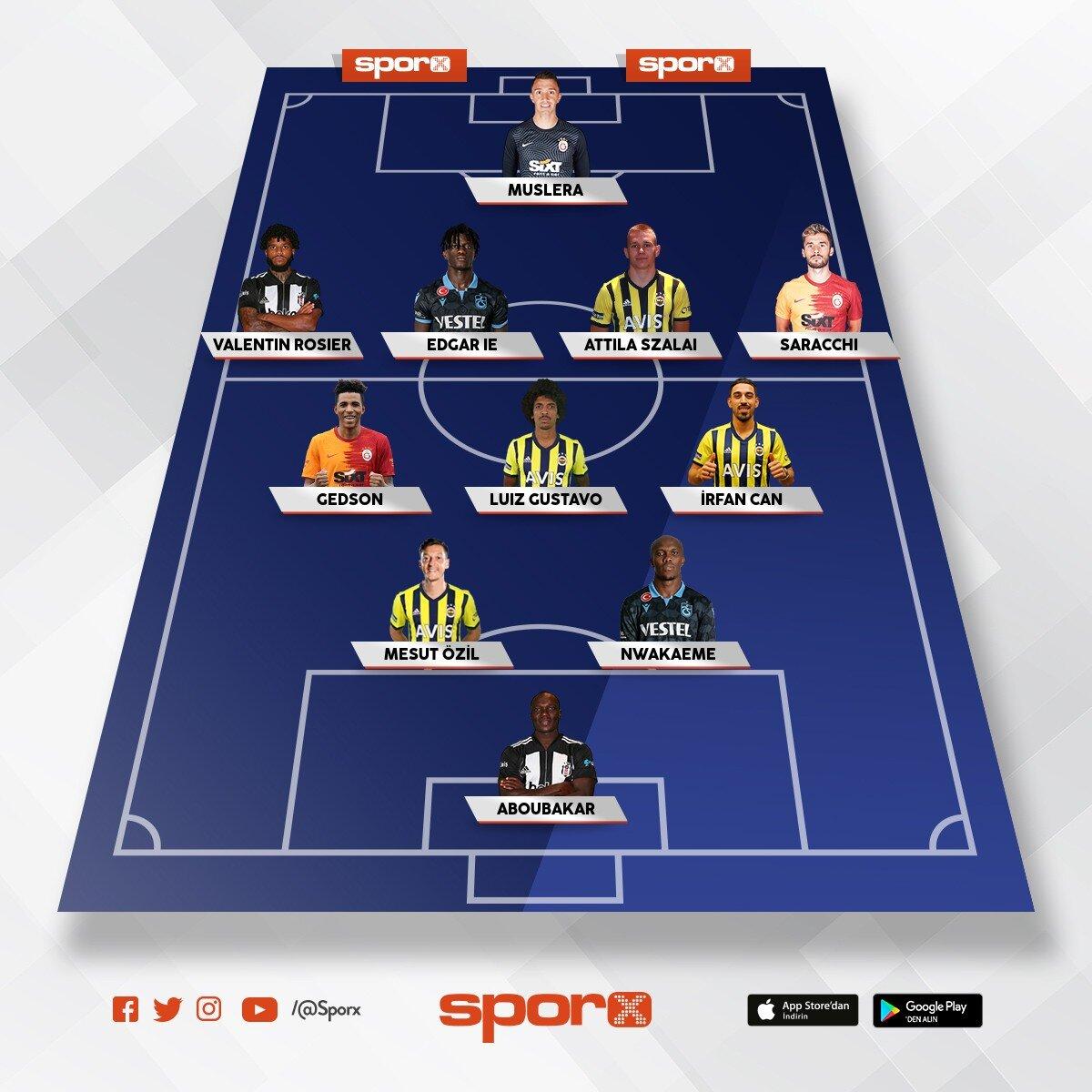 Best of Super League