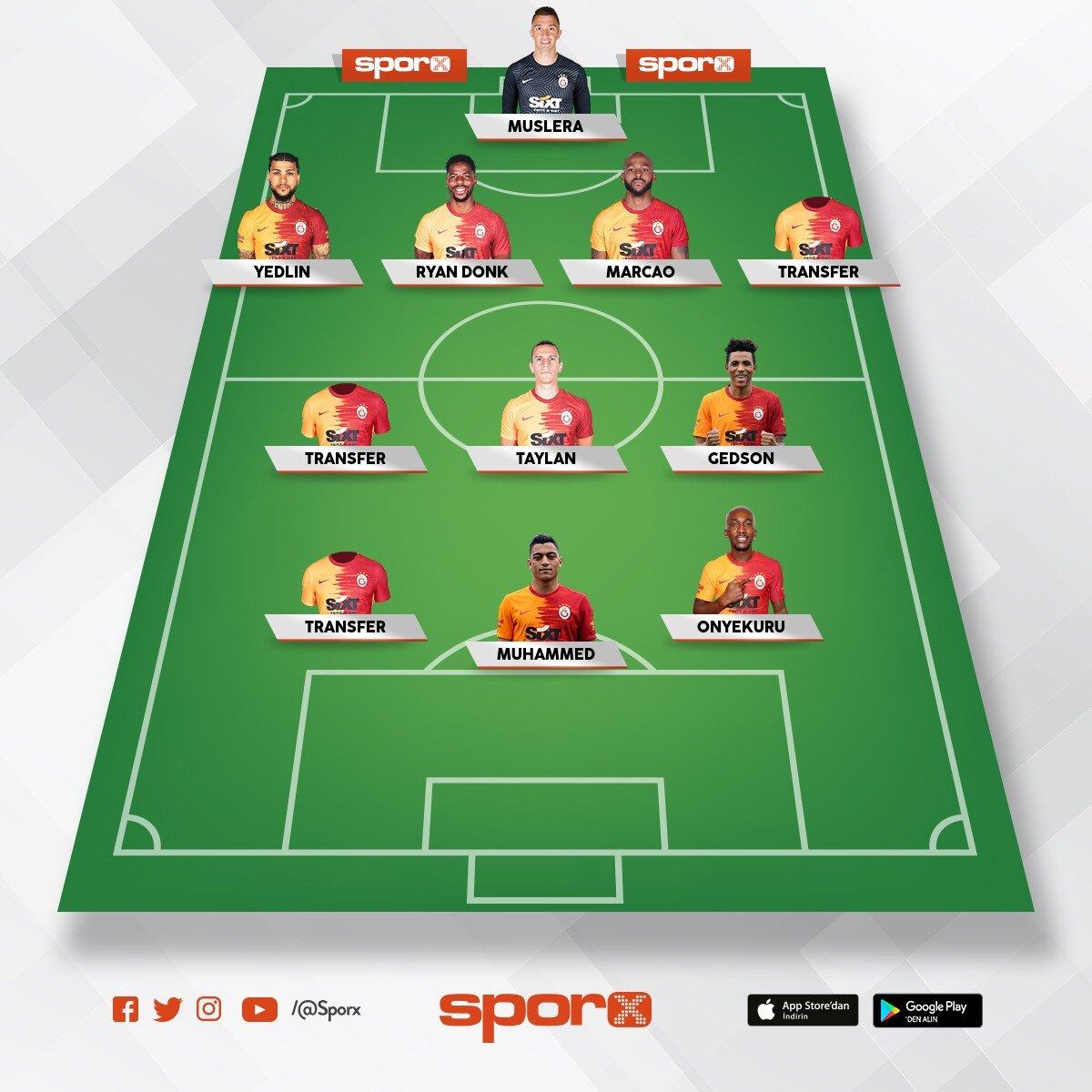 2021 2022 Galatasaray