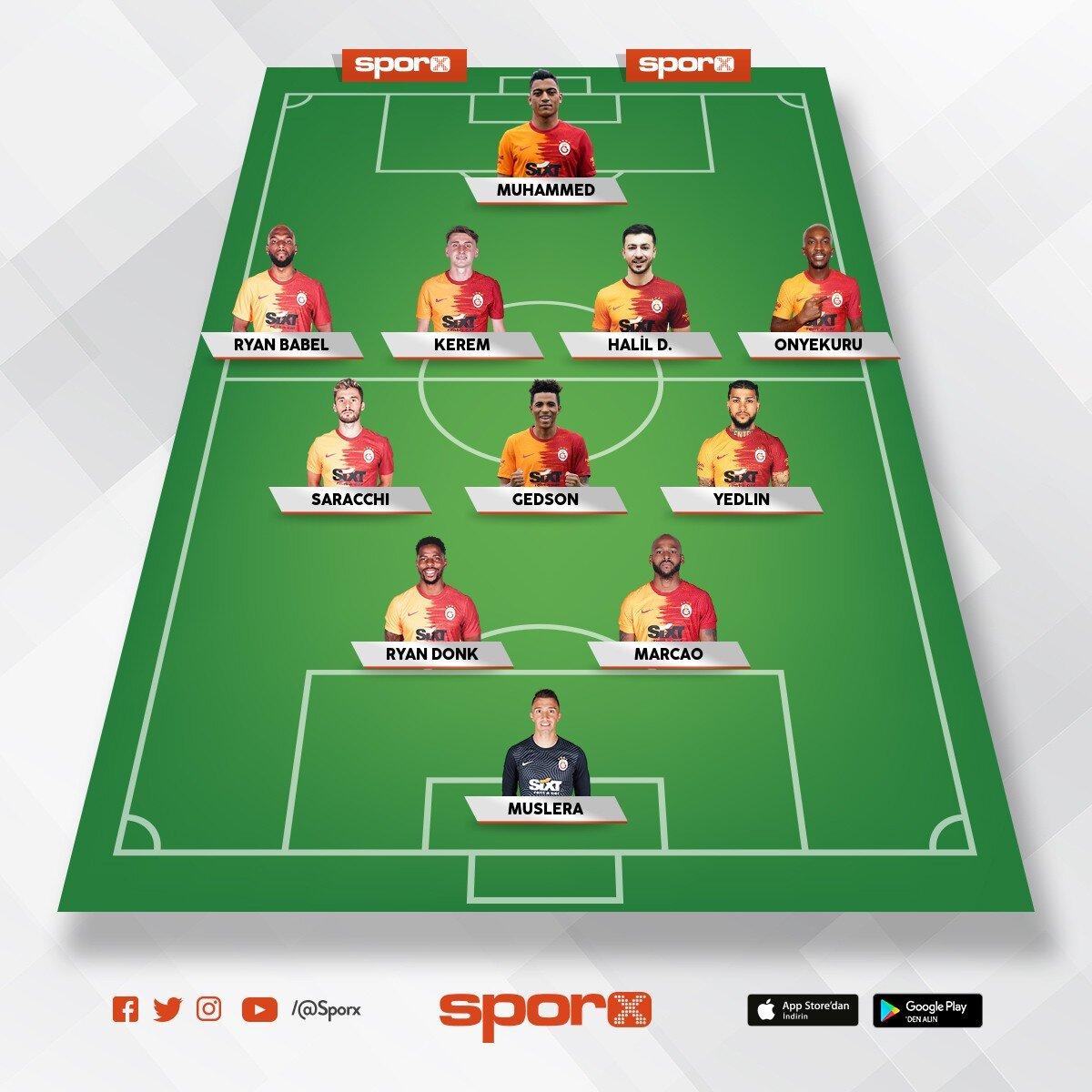 Galatasaray  spor külübü