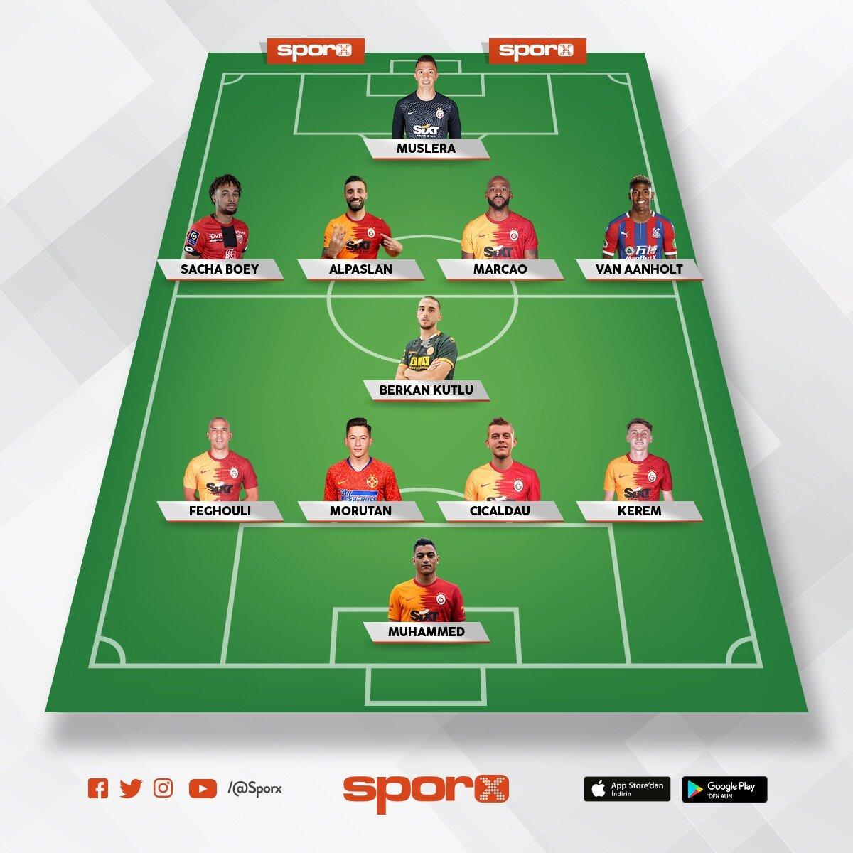 Kerem - Galatasaray 21-22 Süper Lig