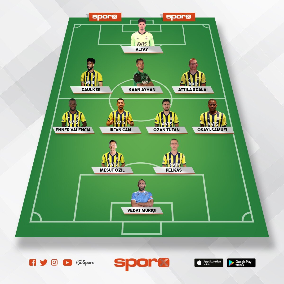 Fenerbahçe 2021 2022 muhtemel 11