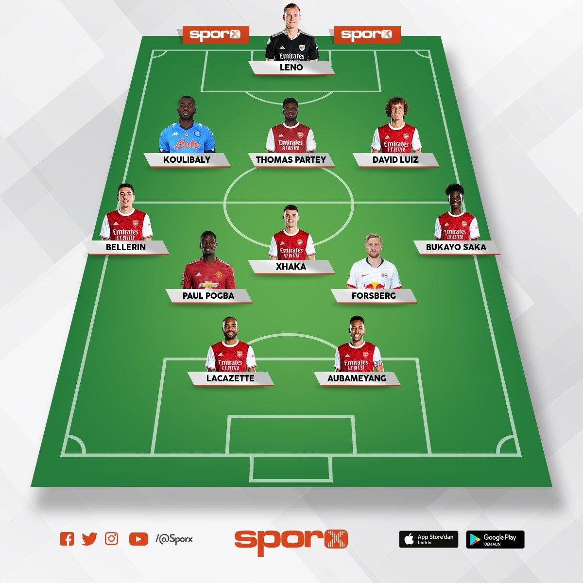 Arsenal 3 transfer