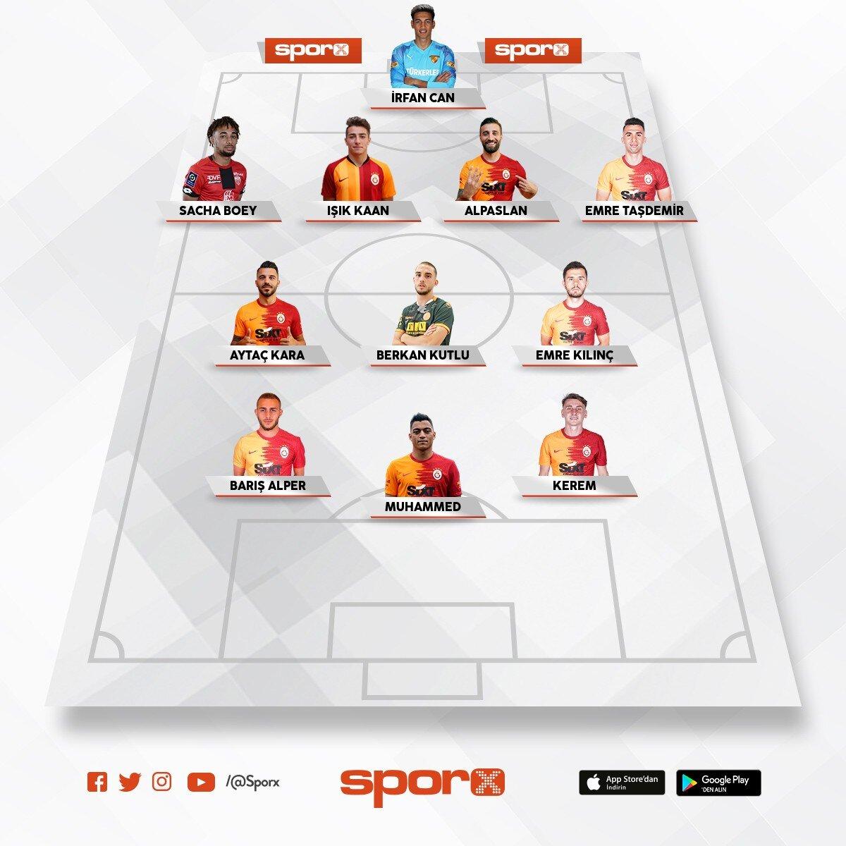 Galatasaray-2021-2022 yedek