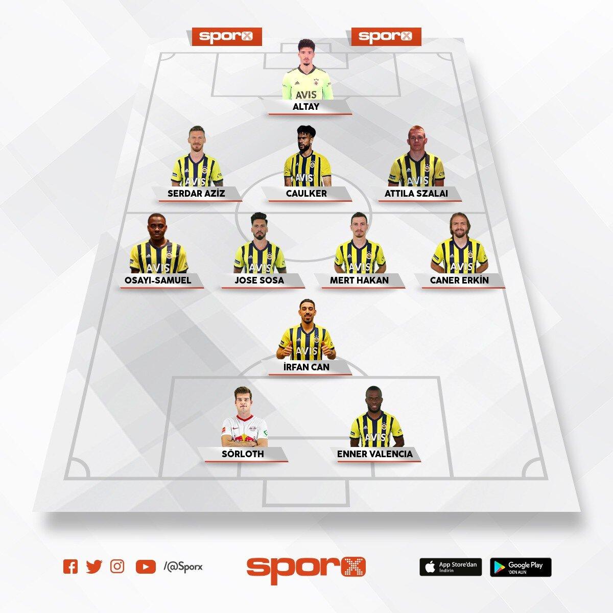 Fenerbahçe 2021-2022 sezonu kadrosu
