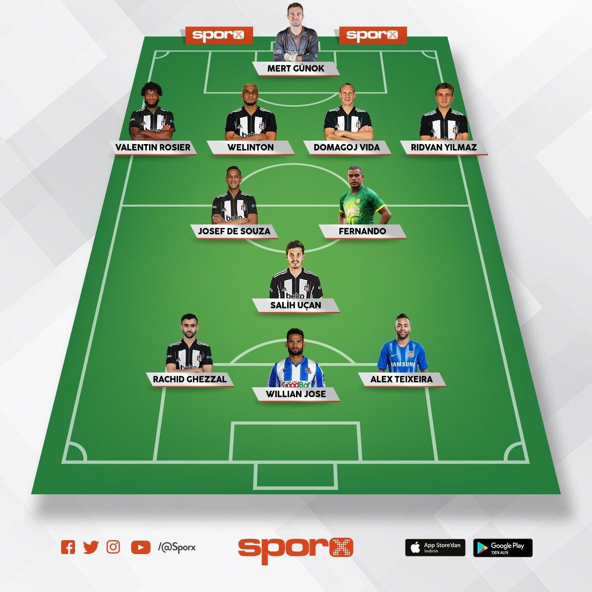 21-22 sezonu ŞAMPİYON KADROSU YAKINDA..