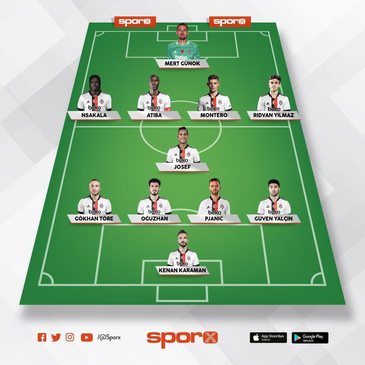 Beşiktaş muhtemel Altay maçı ilk 11