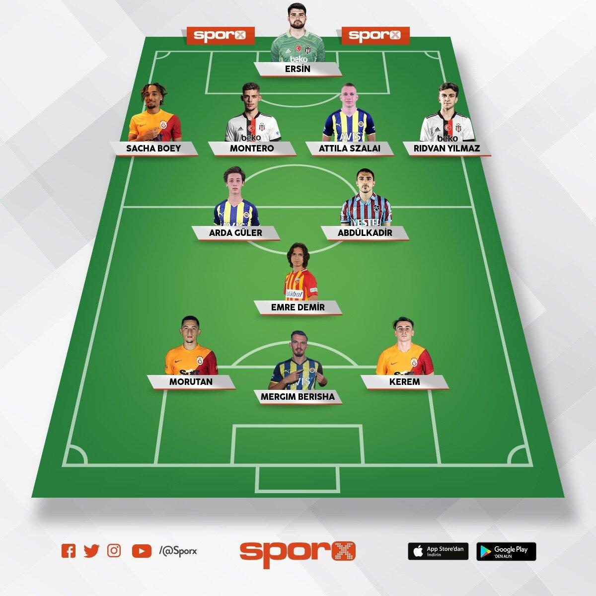 Süper Lig ilk 11