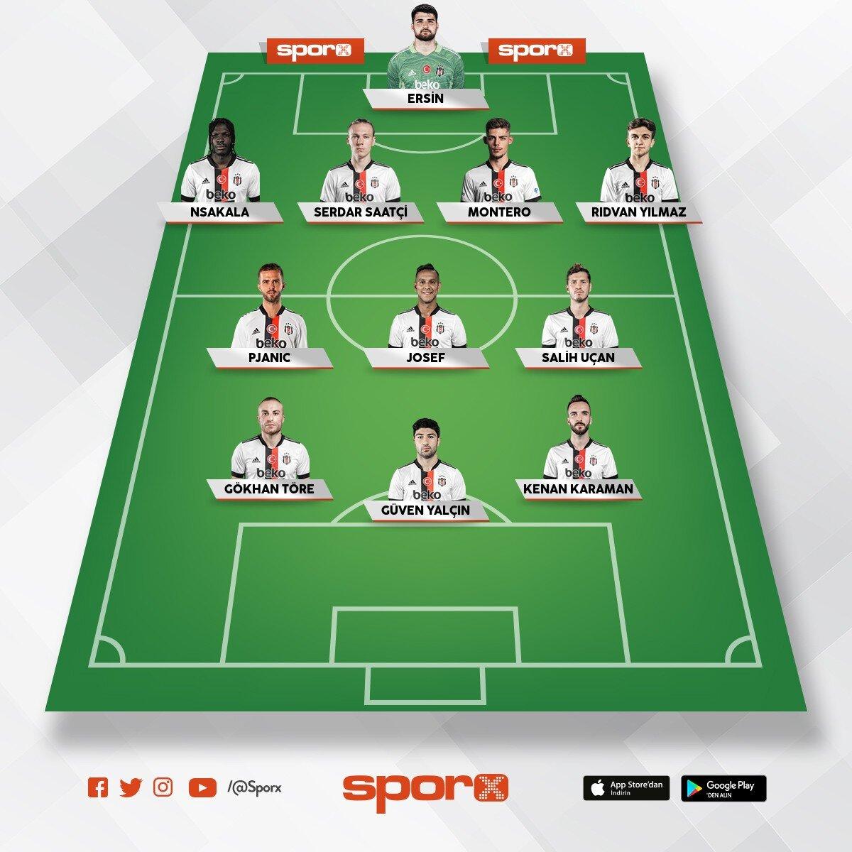Beşiktaş Altay maçı kadrosu