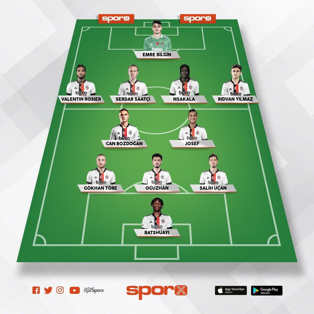 Ajax Muhtemel 11