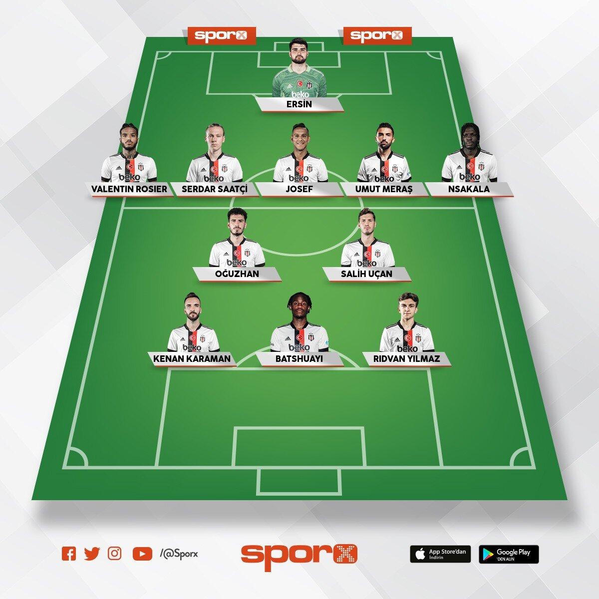 Ajax Maçı Alperen