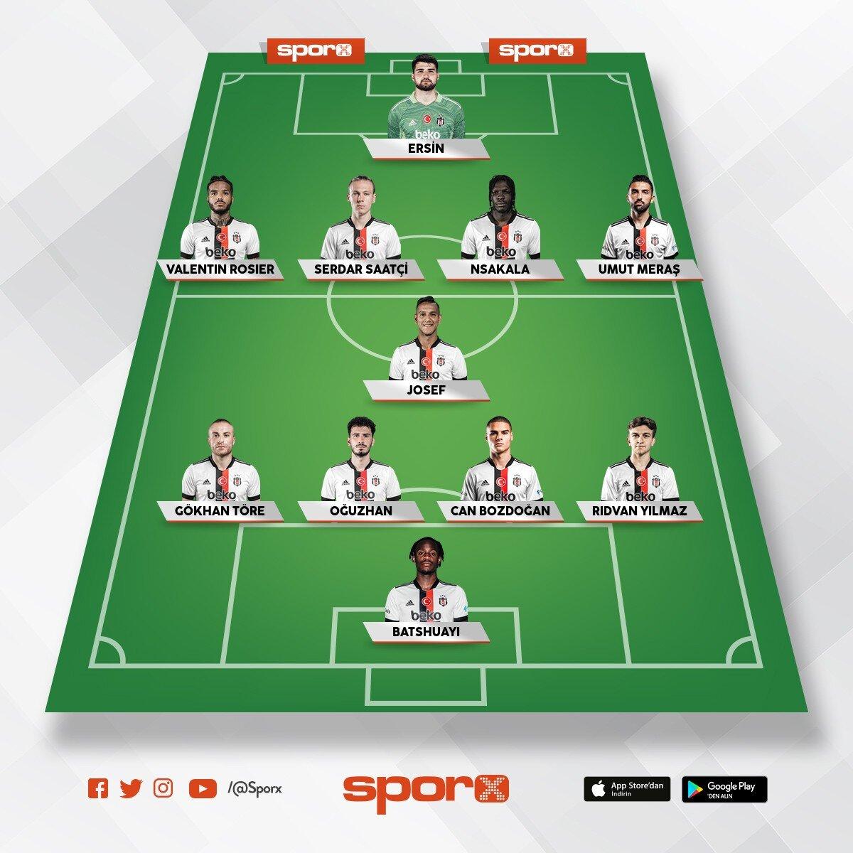 Beşiktaşın ajax maçının muhtemel ilk 11