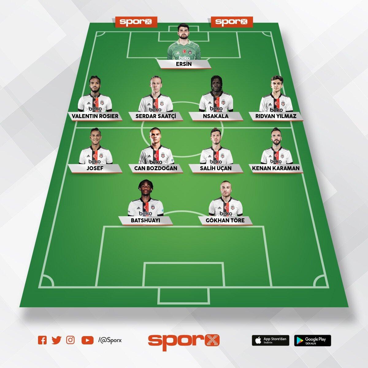 Ajax maçı kadrosu