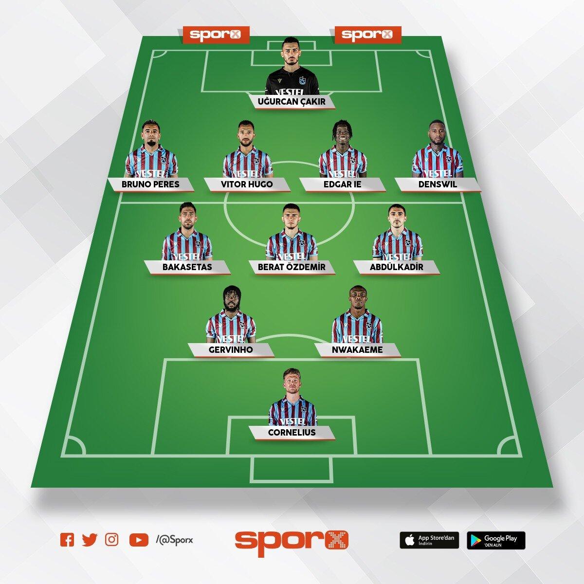 Trabzonspor İlk 11
